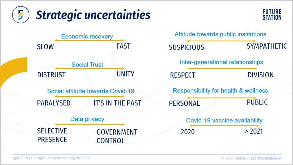 future-events-industry-scenario3-min