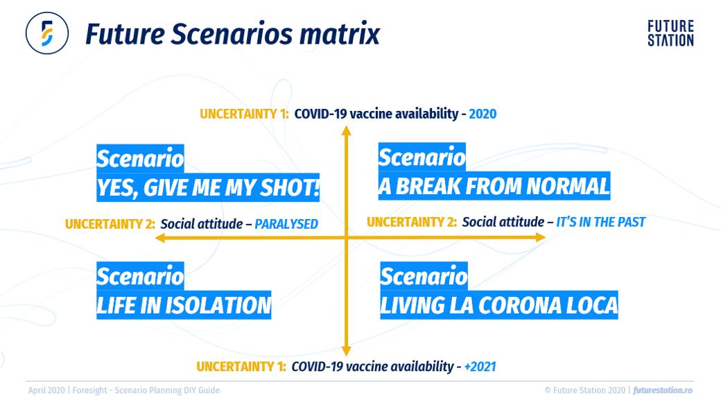 future-events-industry-scenario4-min