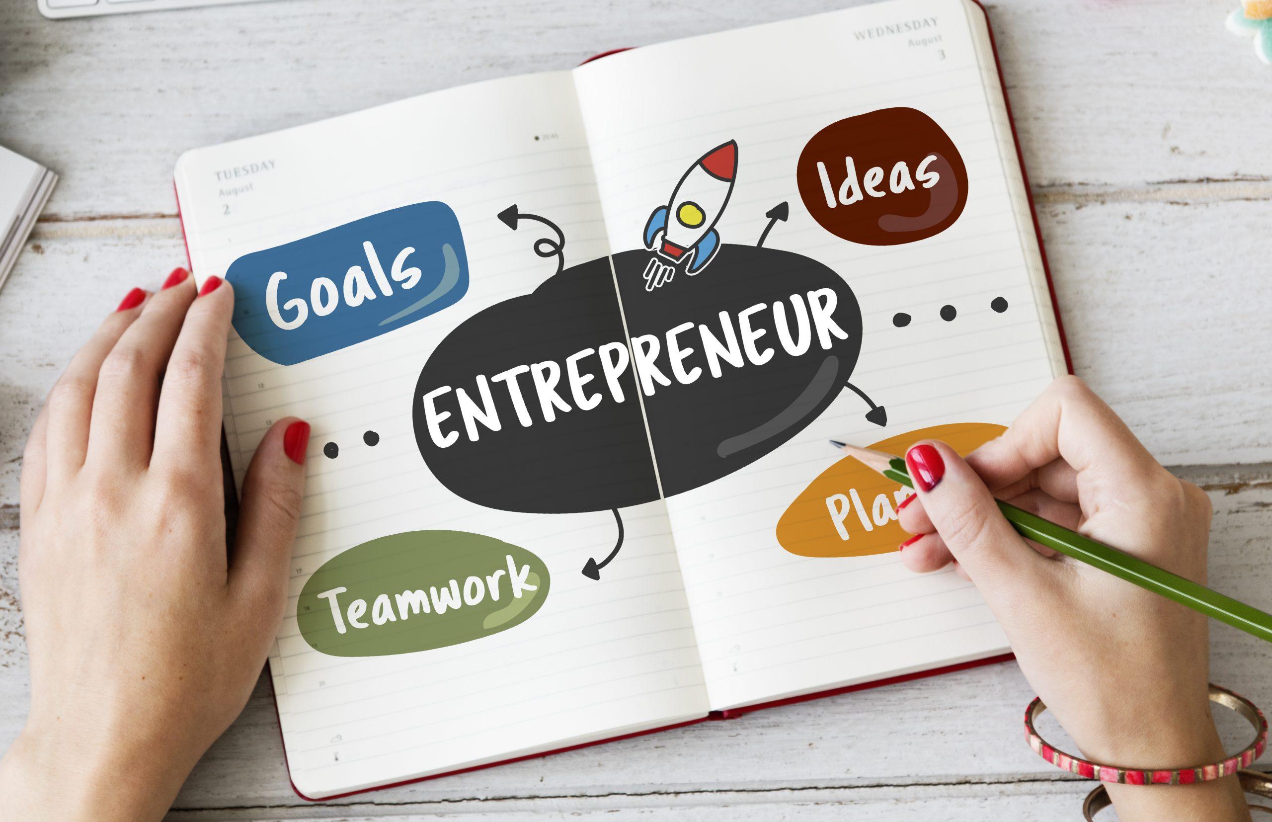 10-habits-highly-effective-entrepreneurs2