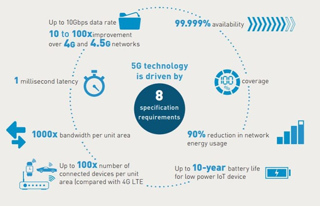 5G-features-min