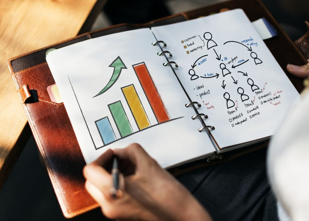6 factors for a smart marketing strategy