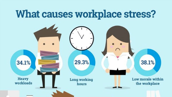how-to-keep-your-employees-stress-free