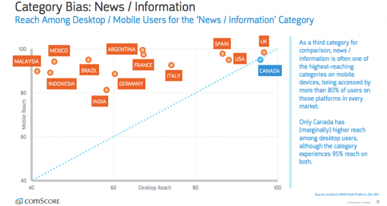 news-information-category