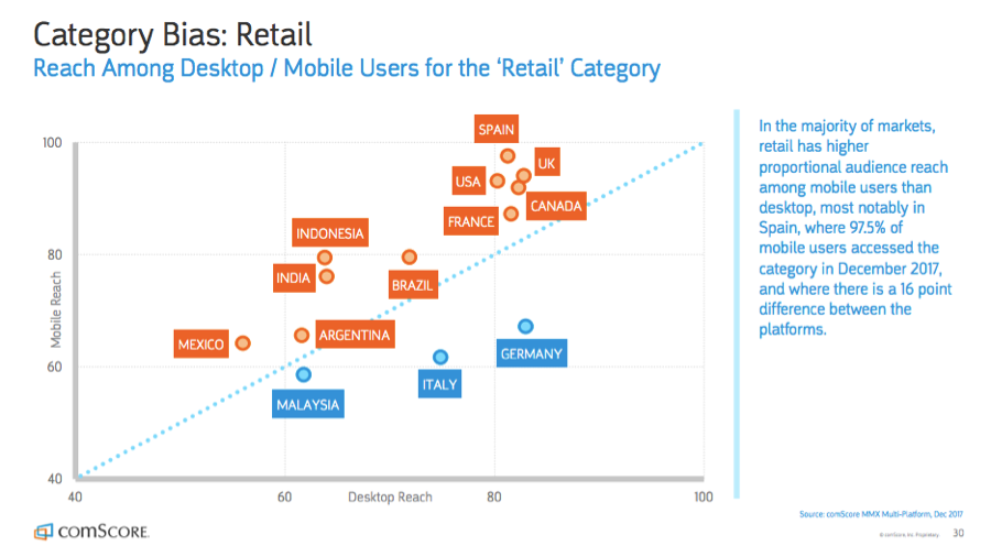 retail-category