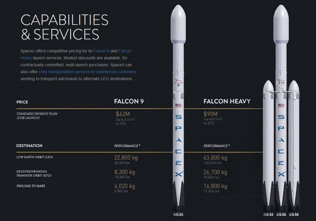 spacex_rockets_falcon_heavy-min