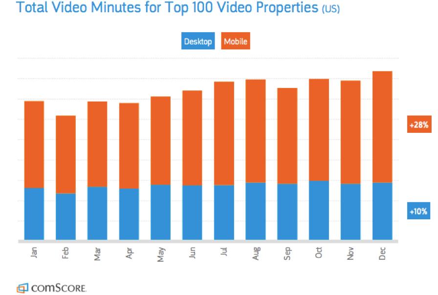video-minutes-desktop-mobile