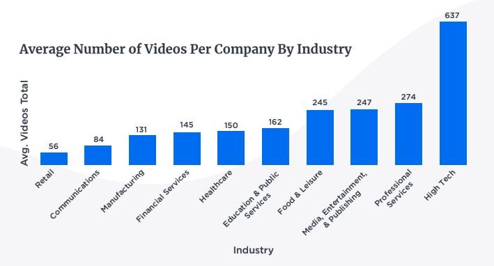 vidyard_video_business4