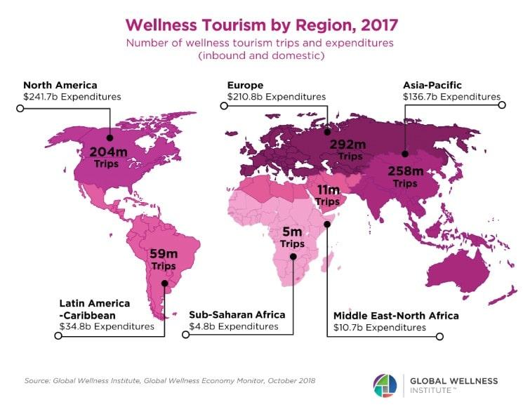 wellness_tourism-min